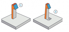 Clips on Plastic Injection Molding Parts
